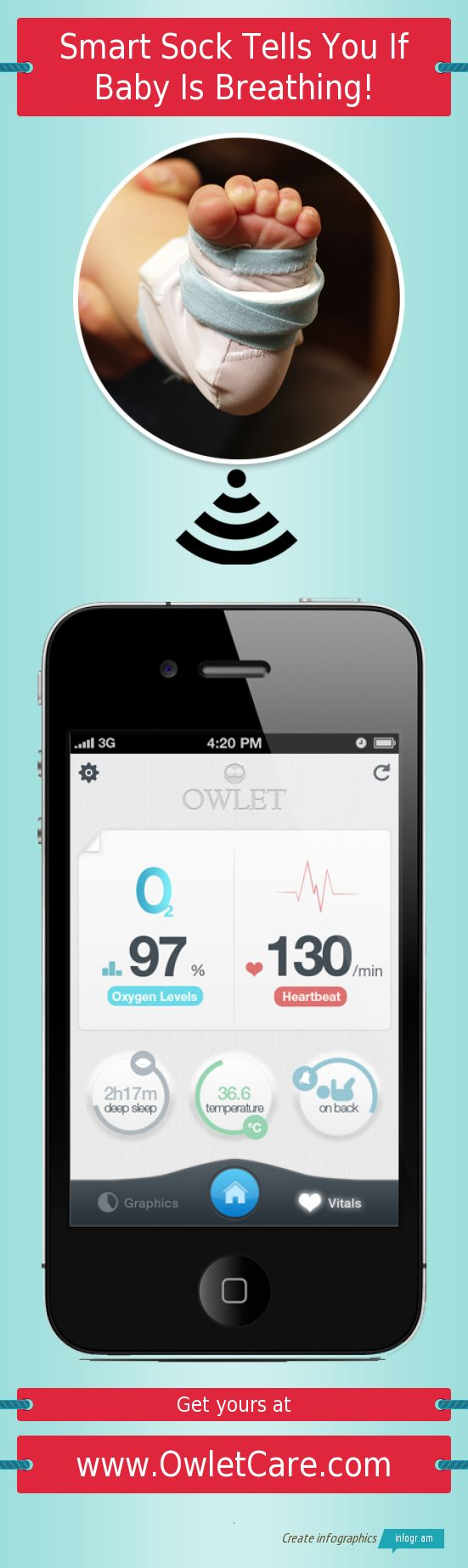 Wow, until SIDS is better understood this is genius. Wirelessly monitor your baby's heart-rate and blood-oxgyen levels. psh, i'd still put this on my toddler.