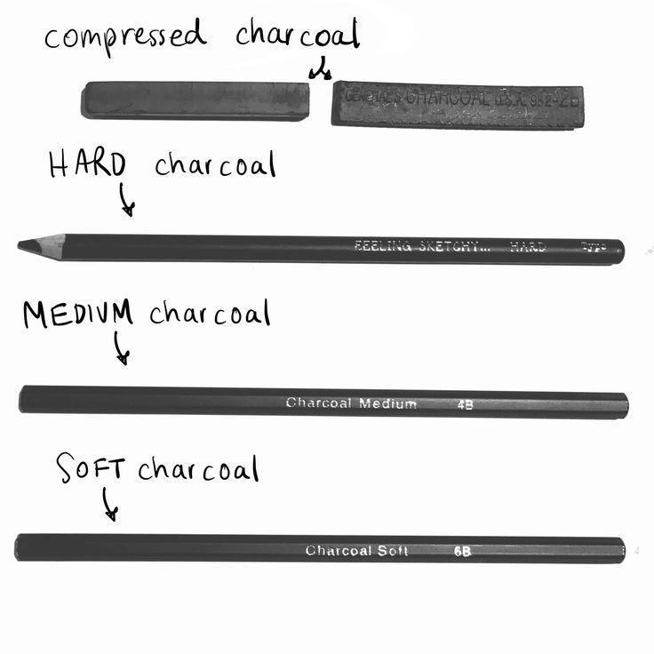 Charcoal sticks, compressed charcoal sticks, charcoal ...