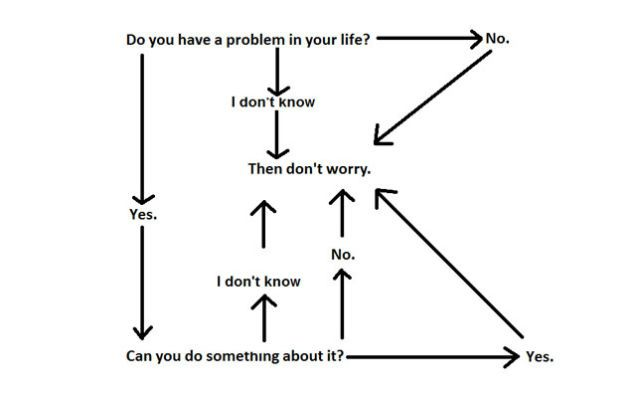 A flowchart to free you from stress!