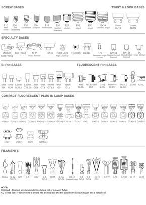 Chart of Light Bulb Shapes, Sizes Types [Infographic] #Lighting