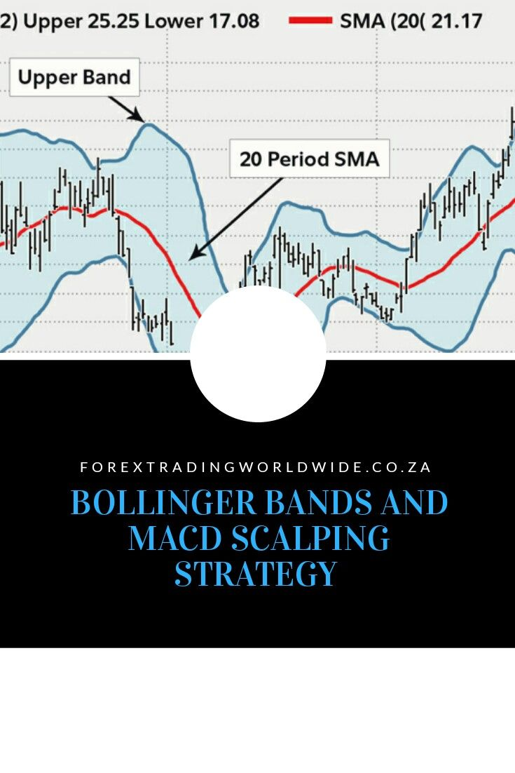 Bollinger Bands And Macd Forex Scalping Strategy Trading