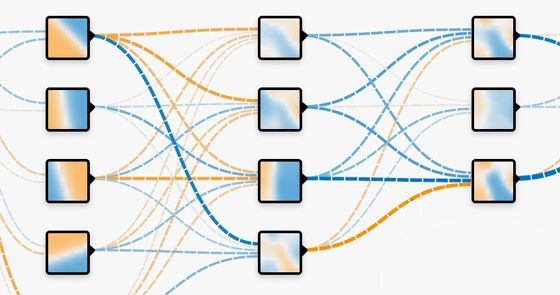 Tinker with a real neural network right here in your browser.