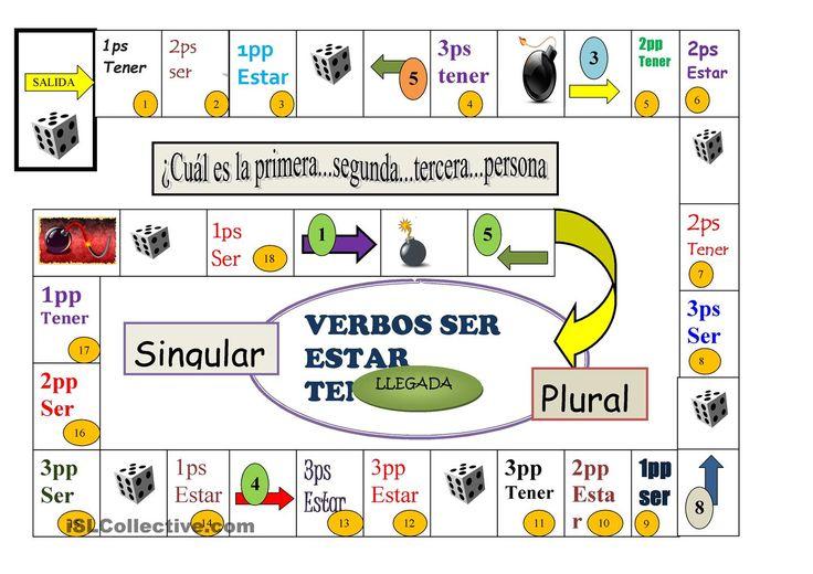 VERBOS SER ESTAR Y TENER | Gratuito ELE  worksheets