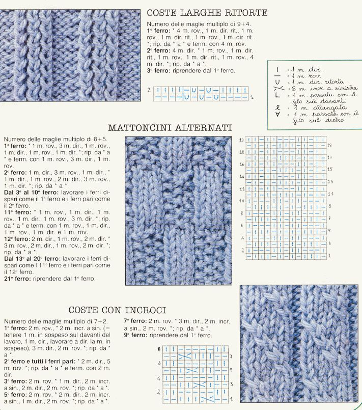 Punti maglia