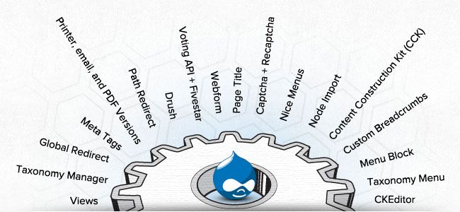http://www.i-webservices.com/Drupal-Development Check out the areas which we cover in our Drupal Open Source Development Services