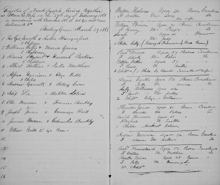 Register of African American Families in Caroline County, VA, -  1866...Freedmen's Bureau Records are the REAL DEAL!!!! TONS OF INFO