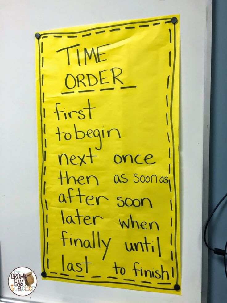 1st Grade How-To Writing