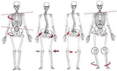 Your knees matter to the balance of your entire body! Your Hurst chiropractor at www.AspireChiroDFW.com explains how rushing to knee surgery shouldnt be your first option.