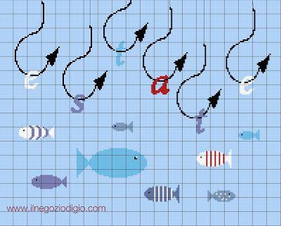 Mer - sea - - point de croix - cross stitch - Blog : http://broderiemimie44.canalblog.com/
