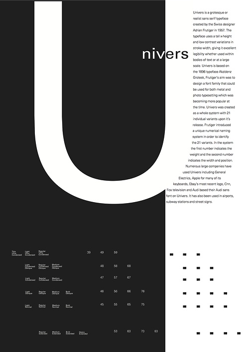 Typography poster for uni - Univers , Adam Frutiger