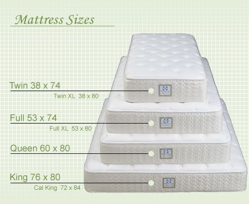 25+ best ideas about King Size Mattress Dimensions on Pinterest ...