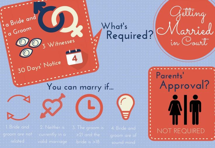 #Court #Marriage #registration #LOve #Marriage #Registration #Chandigarh 9988413137 http://www.lovemarriageconsultant.com/