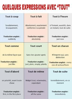 10 best things to do images on pinterest reading books and french phrases with tout by maryellen fandeluxe Gallery