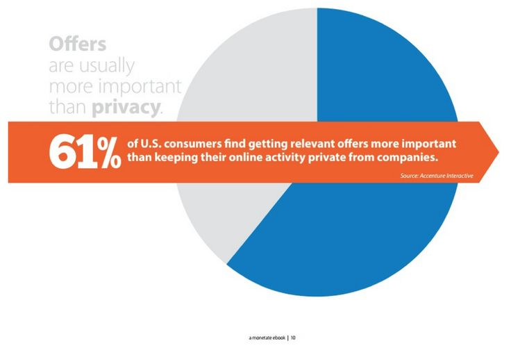 Improve Conversions with Better Personalization | UX Booth