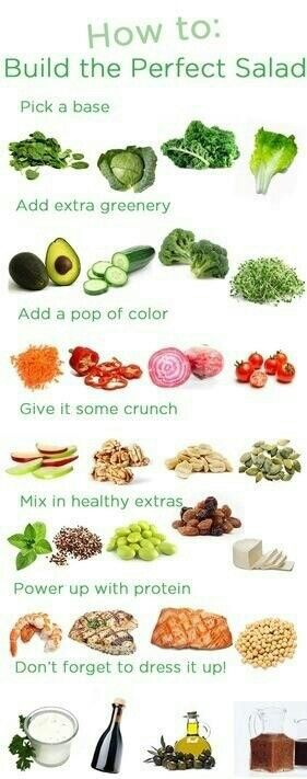 Use this cool chart to make your salads! Remember that nuts, full fat cheese, and most dressings are red lights!  www.kurbo.com