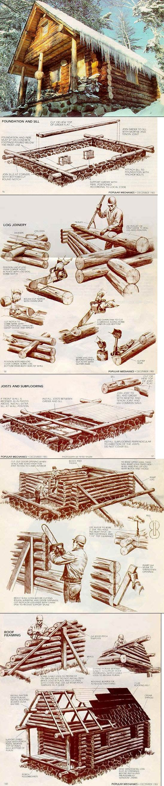 How to build a log cabin - from Popular Mechanics.  Because I would love to have a little log cabin instead of a metal storage shed!!! #LogCabinHomes