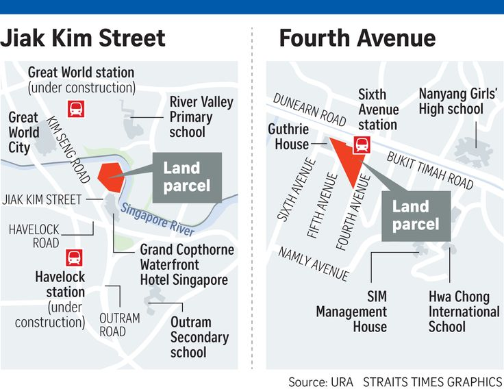 Ex-Zouk site, 4th Ave plum land plots for sale, Property News & Top Stories - The Straits Times