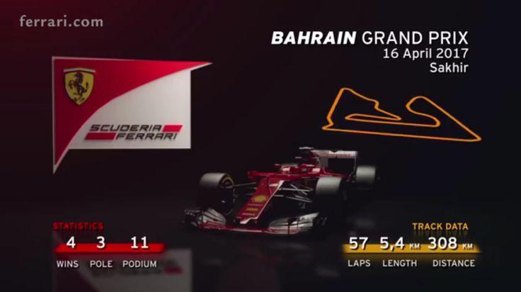 Scuderia Ferrari - Bahrain Grand Prix Preview (VIDEO)