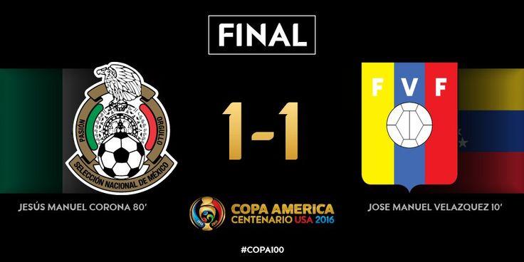 Кубок Америки 2016 | Copa America2016