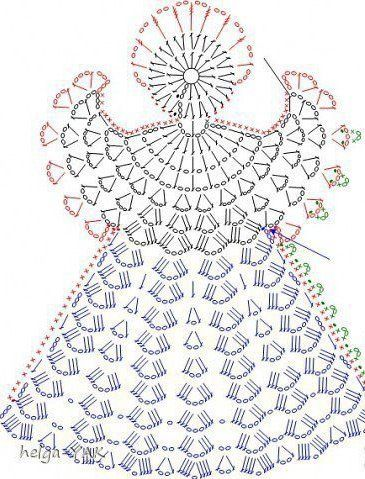 horgolt angyalka rajza