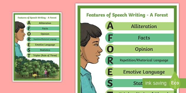 features of connected speech in english english language essay Language & literature sounds familiar english timeline received pronunciation phonology connected speech processes in rp most connected speech processes in english are unimportant when differentiating between accents.