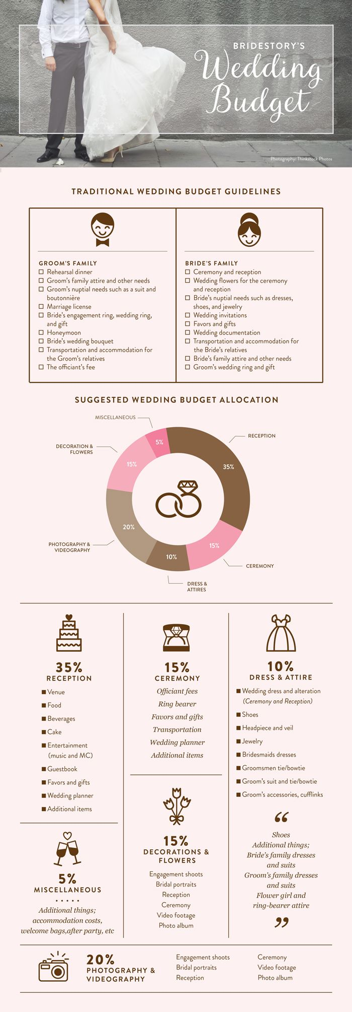 The How, What and Who of Wedding Budget Plan - Bridestory Blog | Read more here http://www.bridestory.com/blog/the-how-what-and-who-of-wedding-budget-plan