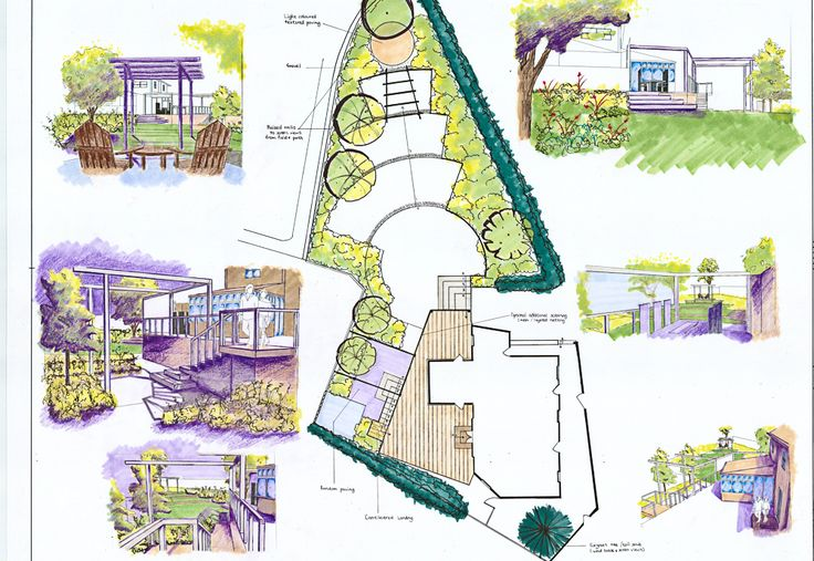 Hand rendered landscape design for an awkwardly shaped garden with staggered round and arced lawns.