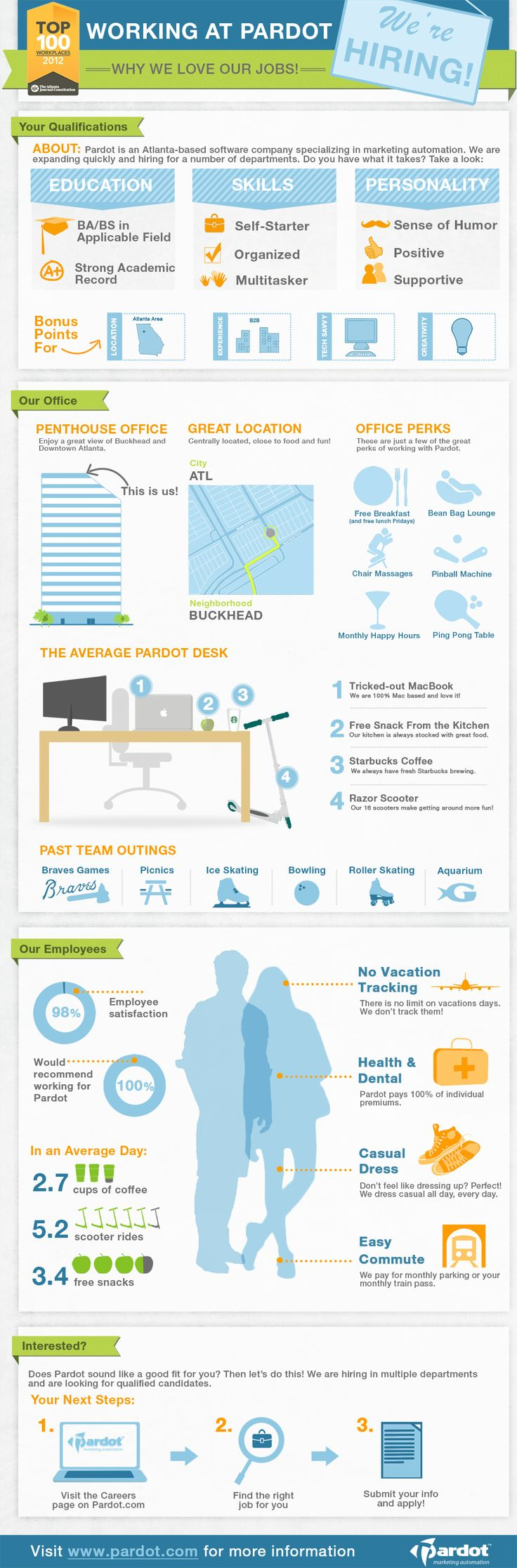 Hiring process infographic   Free Vector   Infographic Hiring People