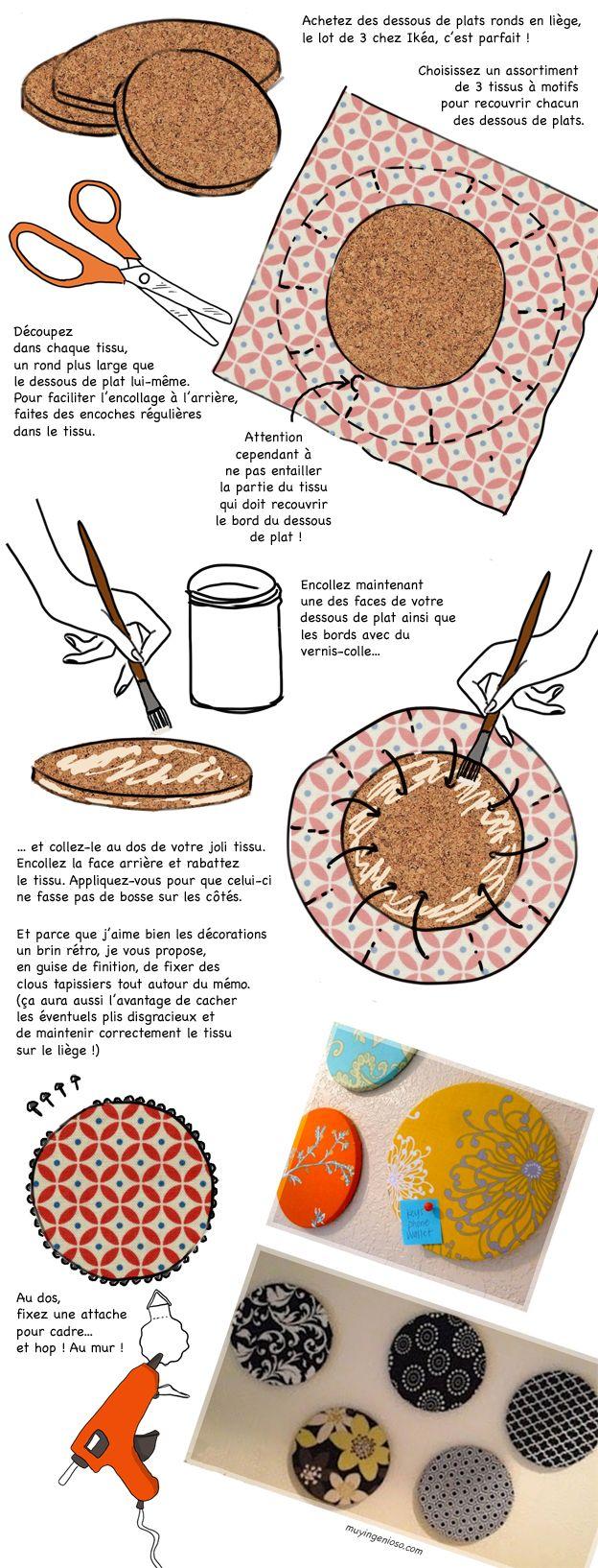 DIY déco : recycler des dessous de plats en mémos - Loisirs créatifs