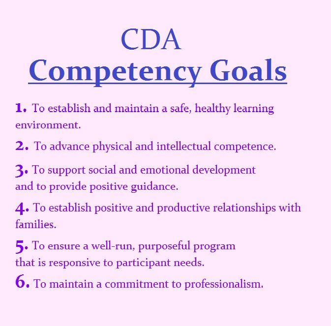 childcare competency goals Read this essay on cda competency goals come browse our large digital warehouse of free sample essays get the knowledge you need in order to pass your classes and more.