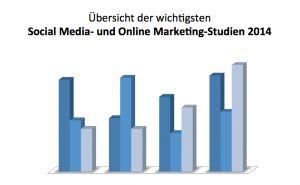 Liste der wichtigsten Social Media- und Online Marketing-Studien 2014