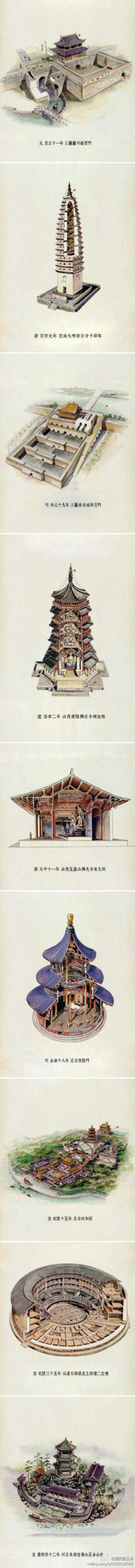 """@建筑设计江湖 #画笔下的中国古建筑#""""中国建筑的外在形式得自孔孟与佛学较多,而空间架构则得自老庄之道较多。儒家强调对称感,道家文化建筑注重因势导形,而佛教建筑与轮回修行紧密联系。说中国建筑缺少变化是很大的误解,中国建筑的变,不在皮相与技巧之变,而是深刻地领悟到万变不离其宗的道理。"""""""