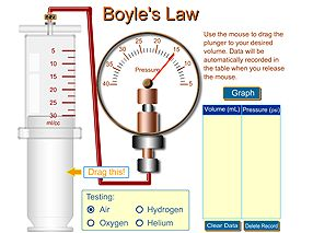 boyles law demonstrates the relationship between language