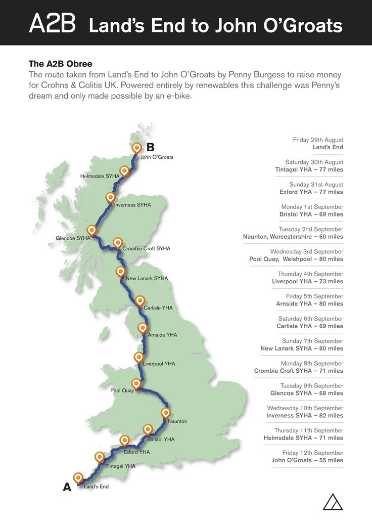 The Journey from Lands End to John O'Groats on an A2B Obree. September 2014