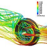 Determining wheel deformation under braking due to heat buildup