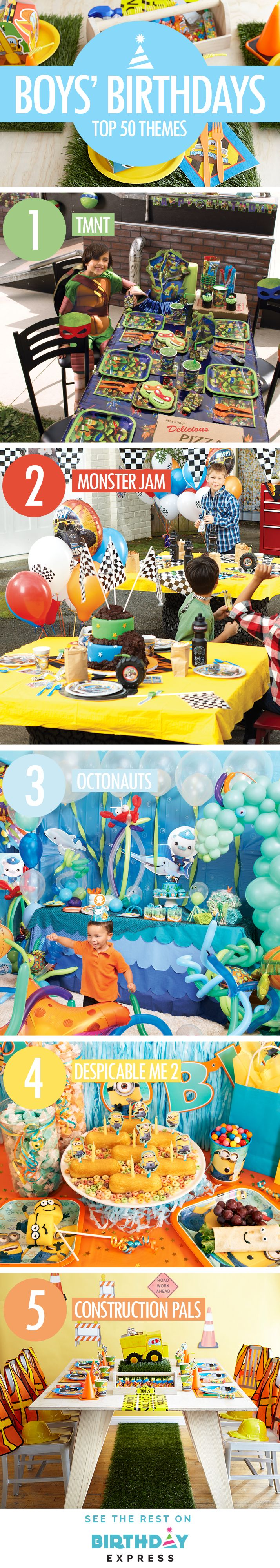 Visit BirthdayExpress.com to see the top 50 Birthday Party Themes For Boys of 2015! Here are the top 5:  (1) Ninja Turtles – Throw the raddest birthday of all time with these party ideas! (2) Monster Jam – Dirt pudding for party food and epic monster truck decorations. (3) Octonauts – Invite Captain Barnacles and the whole crew! (4) Despicable Me 2 – Is anything more adorable than a Minion party theme? (5) Construction Pals – Build the ultimate party for your aspiring builder.