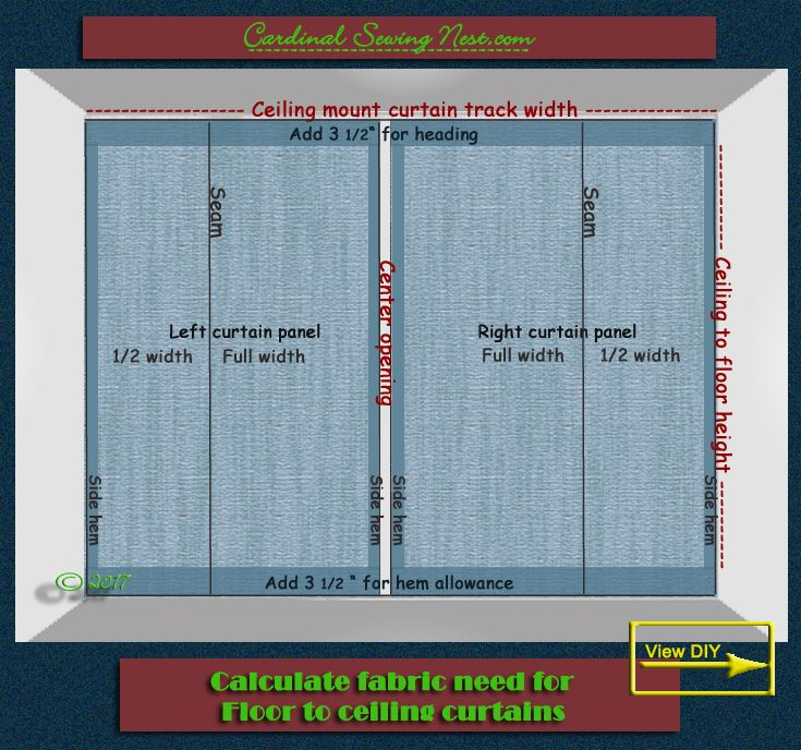 Drapery Stack Back Chart Custom Window Treatments Curtains