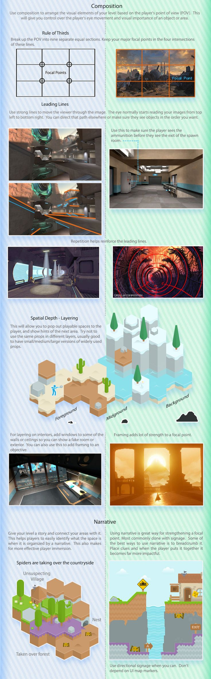 The Visual Guide for Multiplayer Level Design, Bobby Ross. Chapter 5: Orientation & Navigation B. http://bobbyross.com/blog/2014/6/29/the-visual-guide-for-multiplayer-level-design
