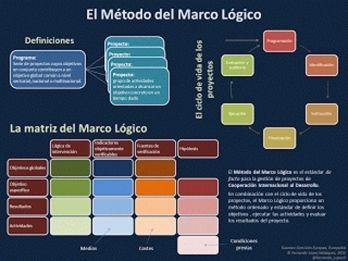 enfoque marco logico - Buscar con Google