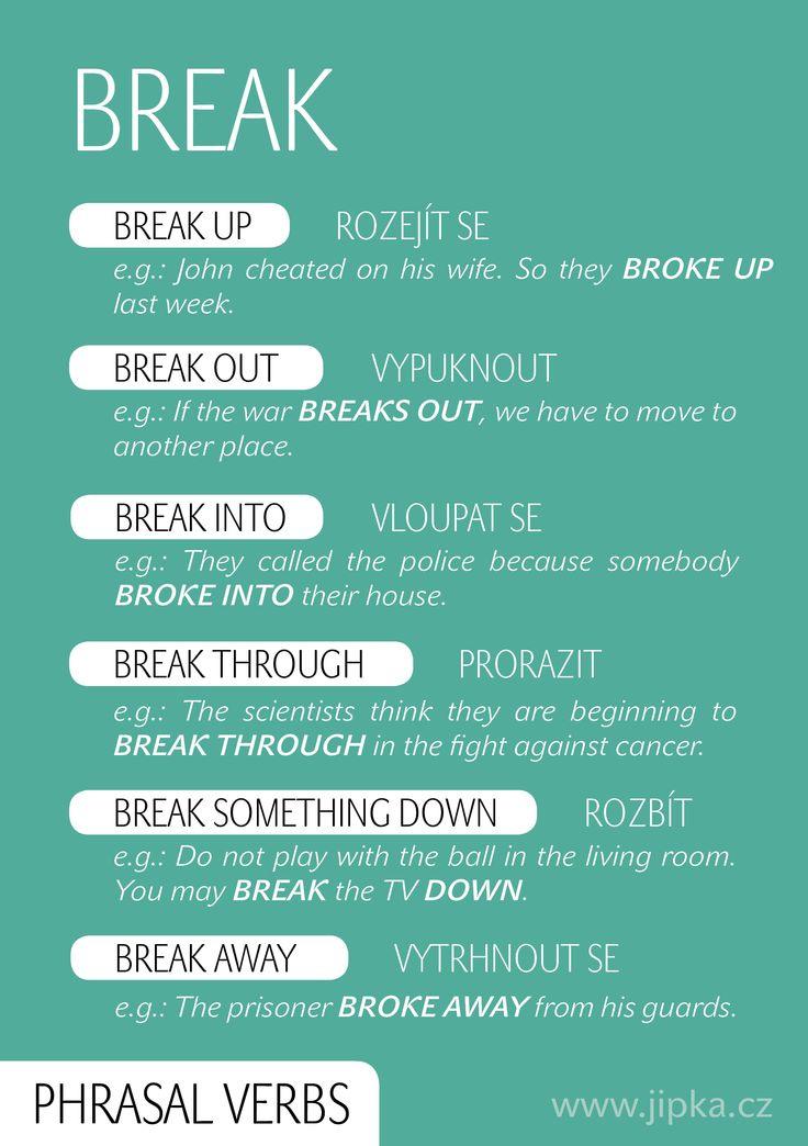 Nejpoužívanější frázová slovesa začínající na BREAK / Phrasal verbs with BREAK