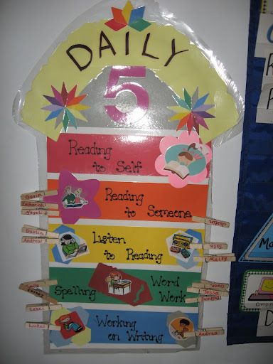 Daily Five chart. Really loving the clothespins... this and so many other great ideas to use them in your classroom!