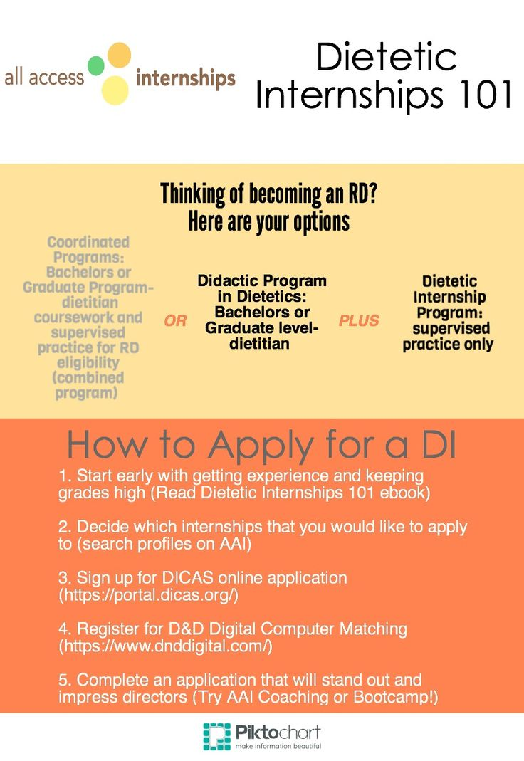 dietetics internship information Dietetic internship match students the dietetic internship match is a computer-based method which provides an orderly and fair way to match the preferences of applicants for dietetic internships (dis) with the preferences of di program directors.