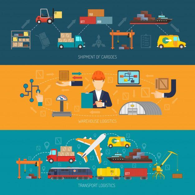 Supply Chain Management   Cargo365cloud   Supply chain
