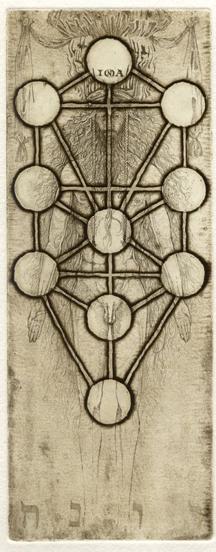 Qabala / Tree of Life / Sacred Geometry <3
