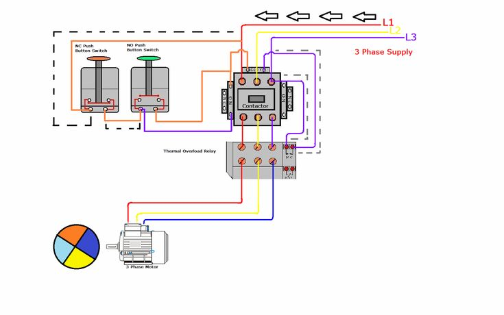 How To Wire A Room In House Diagram, Electrical circuit