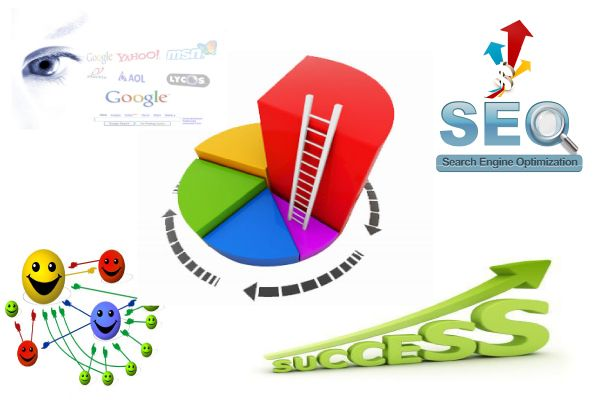 #socialmedia #seo #ppc #sem #serps #seoranking All in one SEO to drive more traffic www.serprecordreview.com