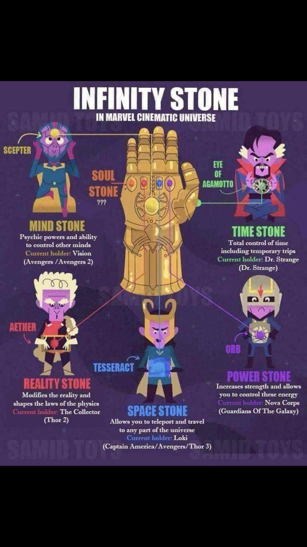 The Infinity Wart Saga Part 1 Issue: Avengers/superheros
