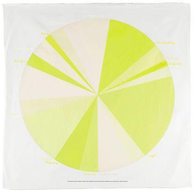 Light Design Pie Chart - Danese Milano