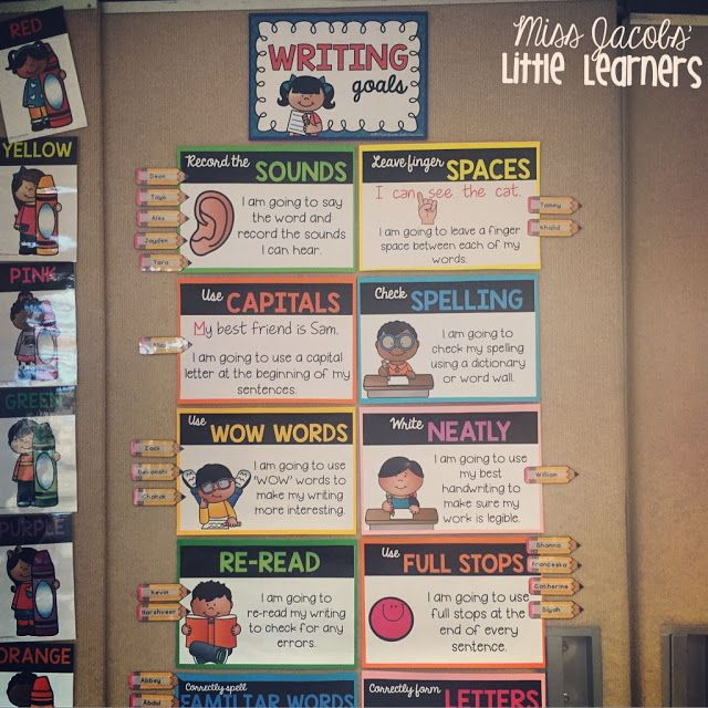 Writing Goal Posters Display - Miss Jacobs Little Learners