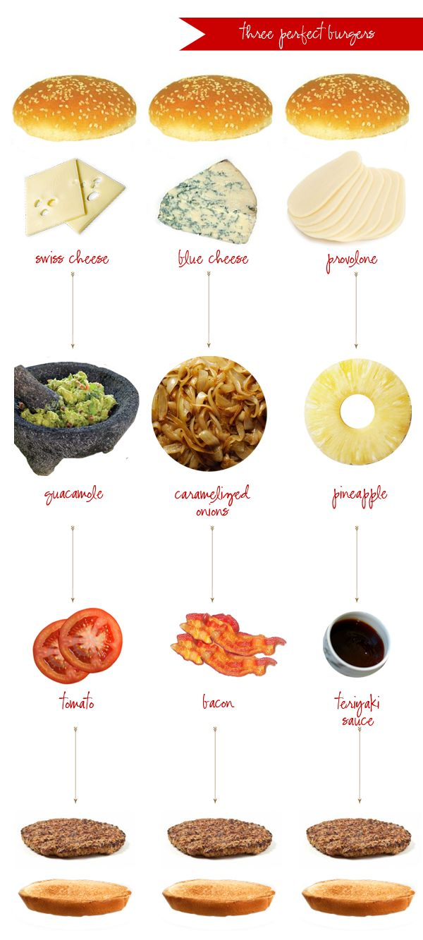 top your own burger the way you want!  found via blog  #alexandrahedin